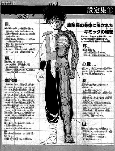 Figure 11 : Maru Katsu Famicon, December 11 1987
