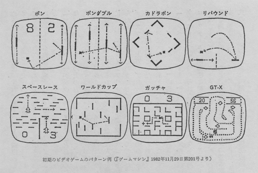 Figure 5: Examples of Early Video Game Patterns (Geemu mashin [Game Machine], issue number 201, November 29 1982), in order of appearance: PONG, PONG Double, QuadraPONG, Rebound, Space Race, World Cup, Gotcha and GT-X.